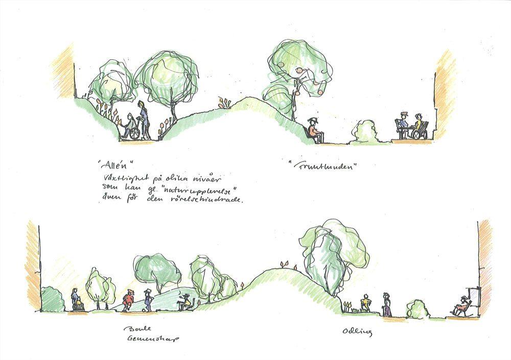 Äldreboendet Myntan - Förslag till nytt äldreboende